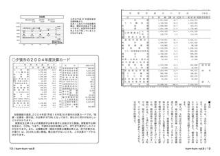 kum-kum_vol9_sample2.jpg
